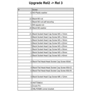 Zaribo Rel 2 to Rel 3...